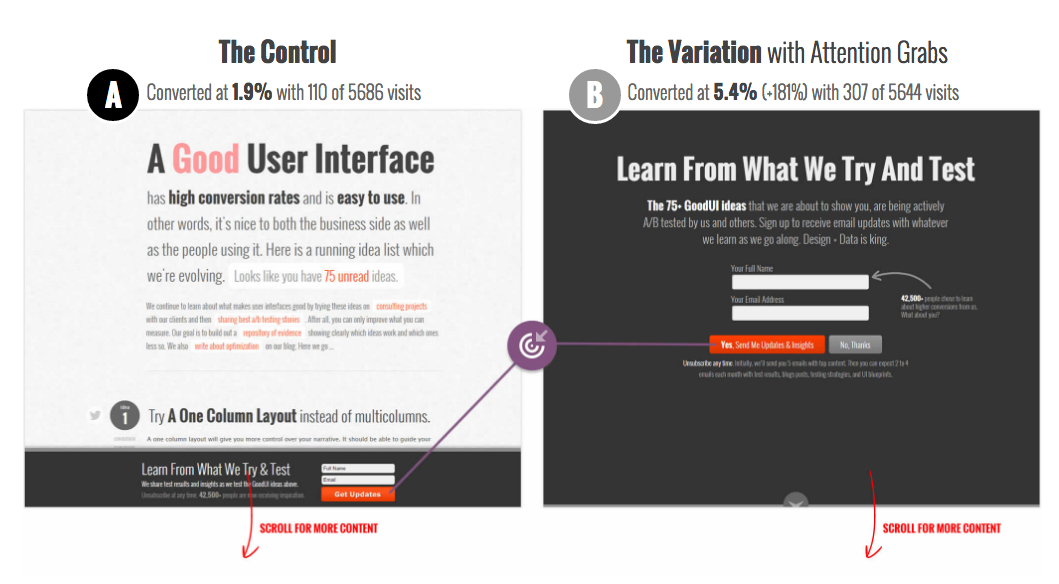 How to increase landing page conversions with Split-Tests | Landing Page Split-Test